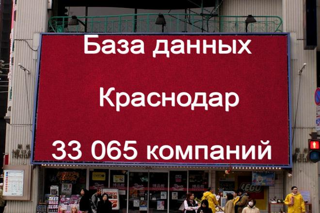 База данных компаний Краснодара 33065 контактов 1 - kwork.ru