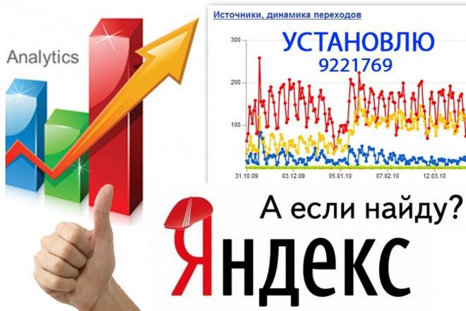 Установлю яндекс метрику и гугл аналитику Вам на сайт 1 - kwork.ru