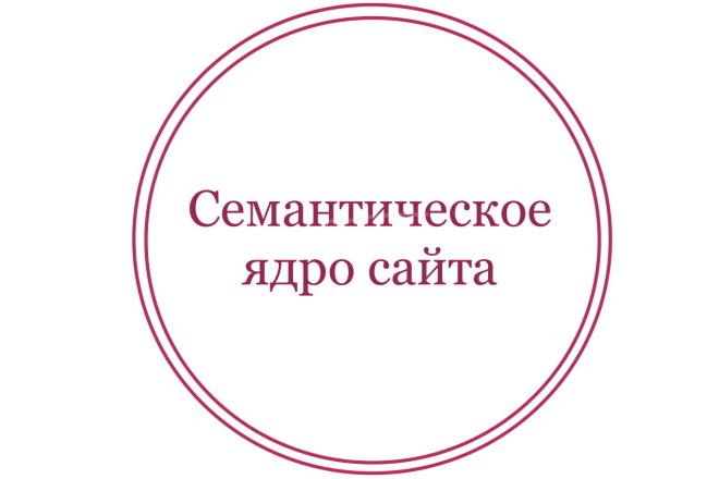 Создам семантическое ядро по Вашему сайту 1 - kwork.ru