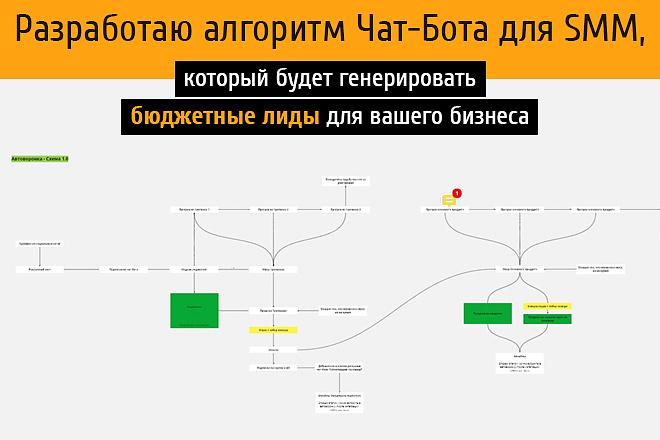 Консультация с разработкой алгоритма чат-бота для лидогенерации в SMM 1 - kwork.ru
