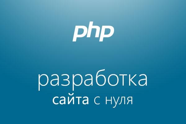 Создам сайт с нуля 1 - kwork.ru