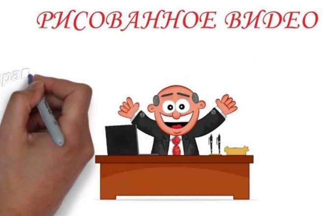 Дудл видео для рекламного продвижения 3 - kwork.ru