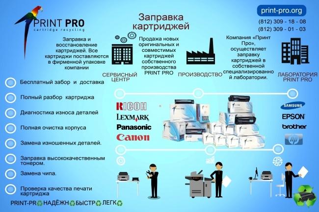 Инфографика любой сложности 49 - kwork.ru