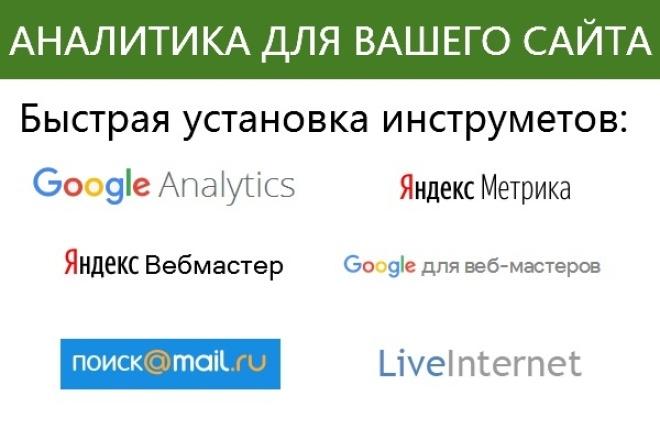 Добавление  Google Analytics и Яндекс.Метрики, подключение вебмастеров 1 - kwork.ru