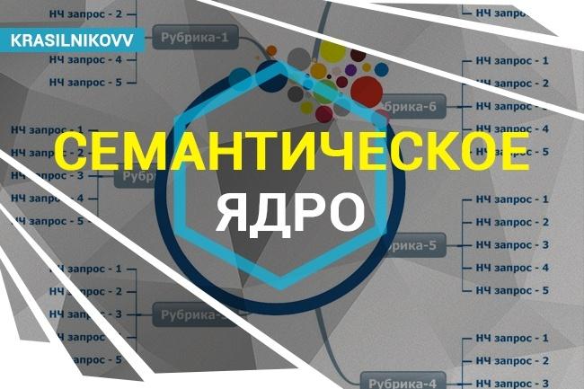 Семантическое ядро. До 500 штук группированных ключей 1 - kwork.ru