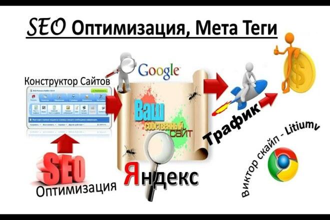 Сделаю первичную SEO-оптимизацию сайта 1 - kwork.ru