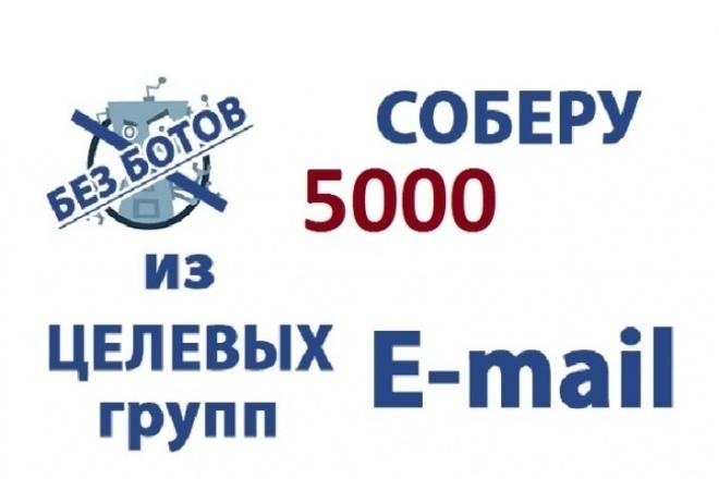 Соберу целевую базу e-mail адресов из групп в mail.ru + валидация 1 - kwork.ru