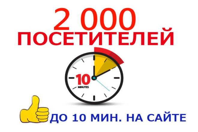 Поведенческие факторы. До 10 минут на сайте. 2000 посетителей 1 - kwork.ru