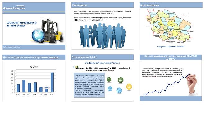 Оформление презентаций в PowerPoint 14 - kwork.ru