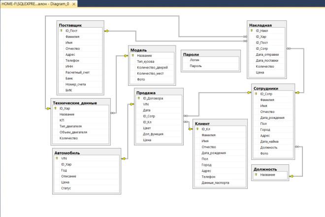 Создам базу в MS Access, SQL Server 1 - kwork.ru