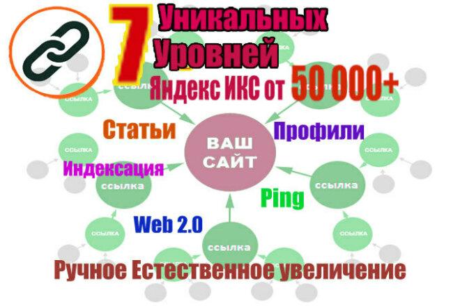 Мощный ссылочный профиль - 7 уровней обратные ссылки с Яндекс ИКС 1 - kwork.ru