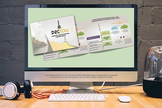 Дизайн Бизнес Презентаций 43 - kwork.ru