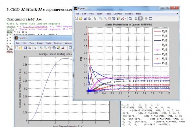 Математическая экономика - консультации по моделированию систем 1 - kwork.ru
