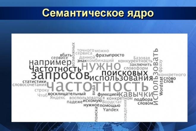 Семантическое ядро - ключевые слова до 4.000 1 - kwork.ru