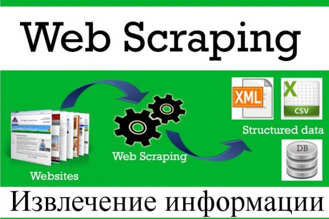 Web scraping - Извлечение информации с сайтов 1 - kwork.ru