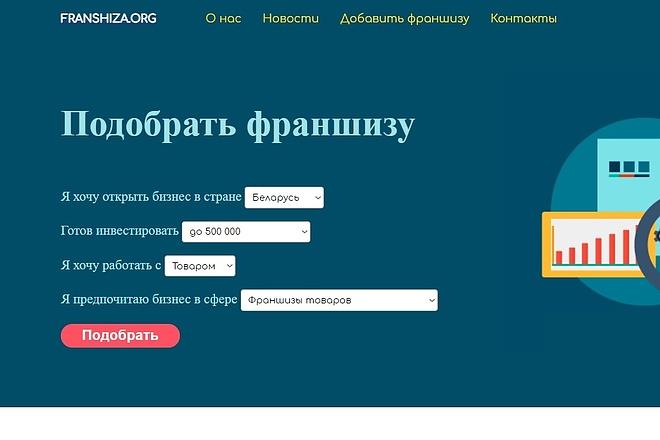 Верстка одной секции или блока сайта по psd макету 4 - kwork.ru