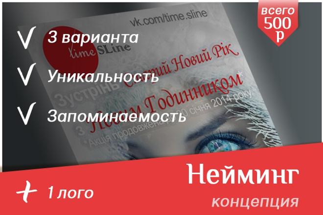 Сделаю Нейминг 1 - kwork.ru