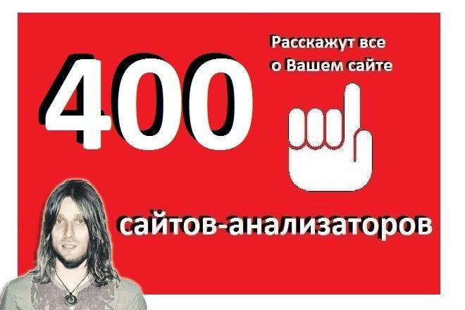 Прогон сайта по сайтам анализаторам - техаудит сайта 1 - kwork.ru