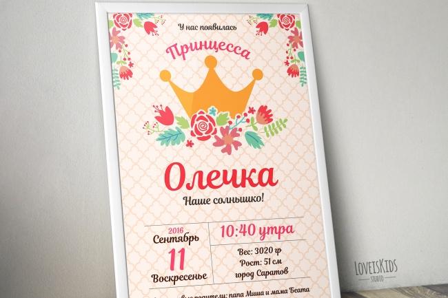Детская именная метрика 7 - kwork.ru