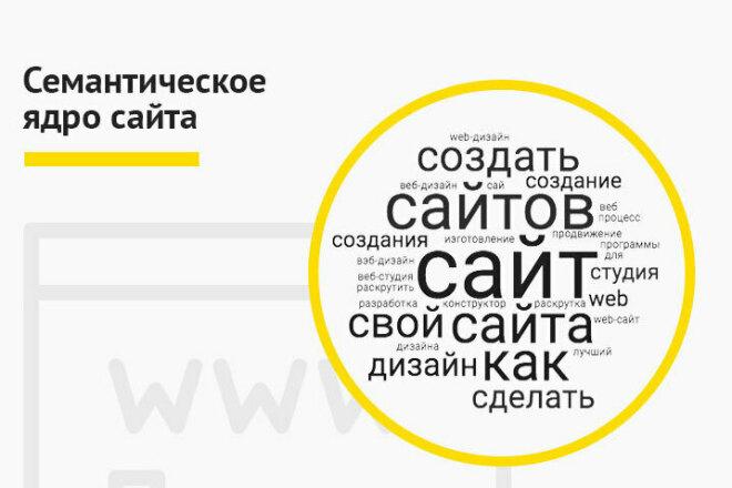 Семантическое ядро под ключ 1 - kwork.ru