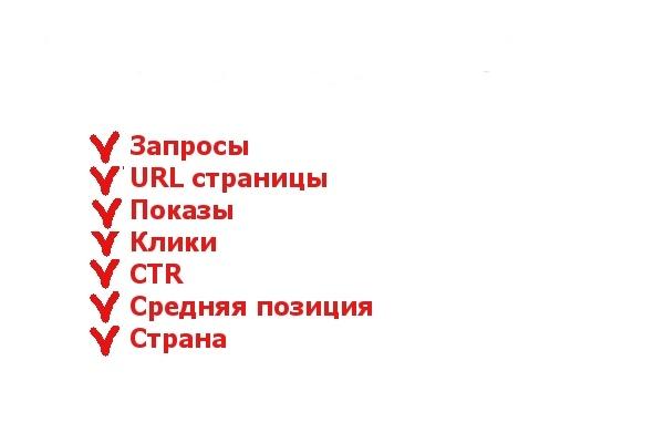 Выгружу запросы из google, по которым показывался сайт в ТОП 100 гугл 1 - kwork.ru