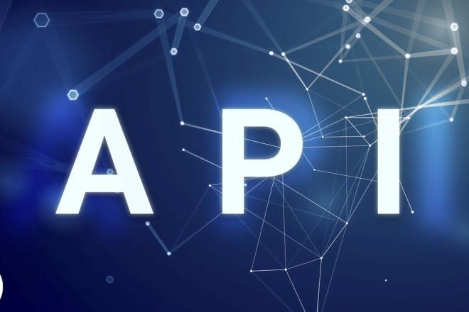 Настройка API для передачи лидов в партнерскую программу 1 - kwork.ru