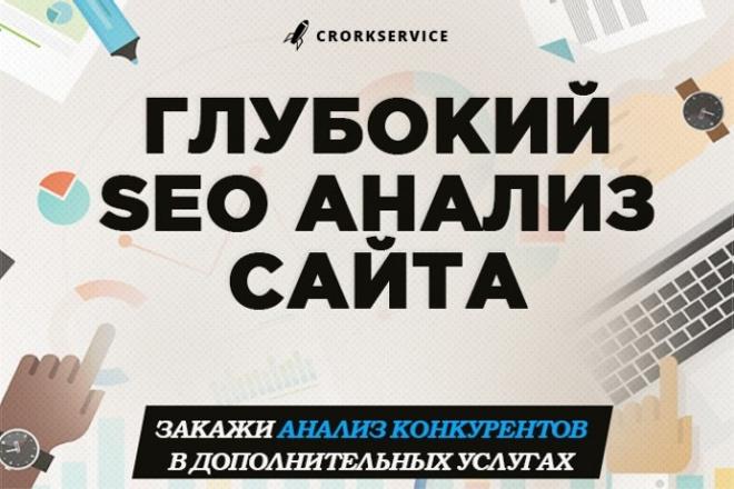 Глубокий SEO Аудит Вашего Сайта 1 - kwork.ru