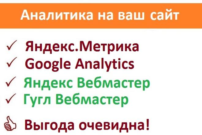 Подключение Яндекс. Метрики и Google Analytics, подключение вебмастеров 1 - kwork.ru