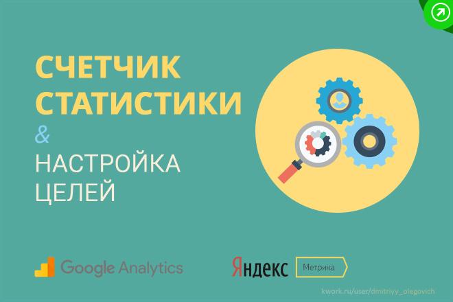 Установлю счетчик статистики посещений на вашем сайте          1 - kwork.ru