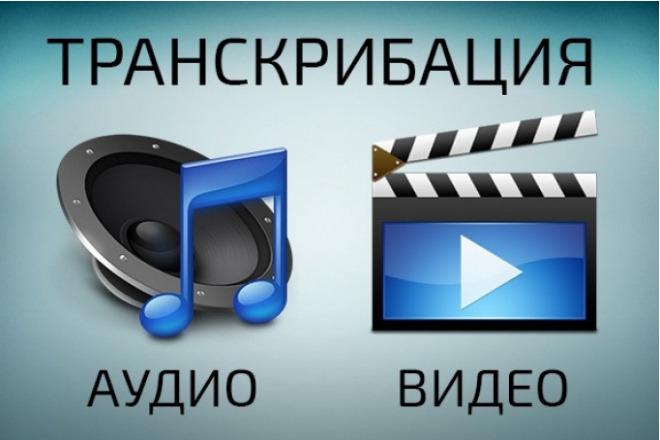 Переведу аудио и видеозаписи в текст 1 - kwork.ru