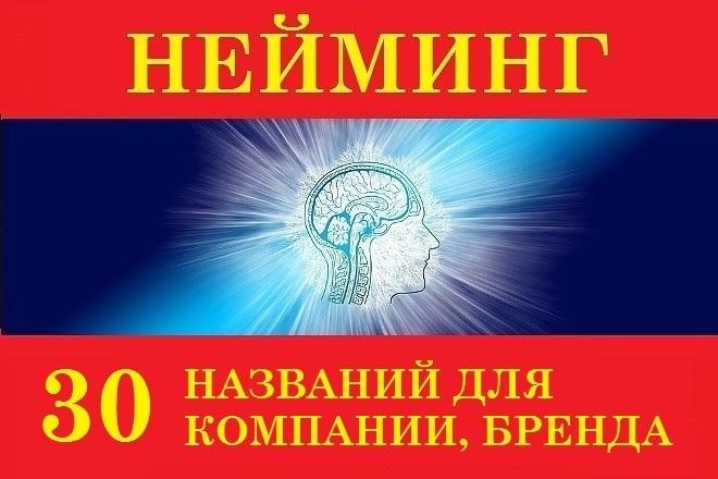 Придумаю название для компании или бренда. Нейминг 1 - kwork.ru