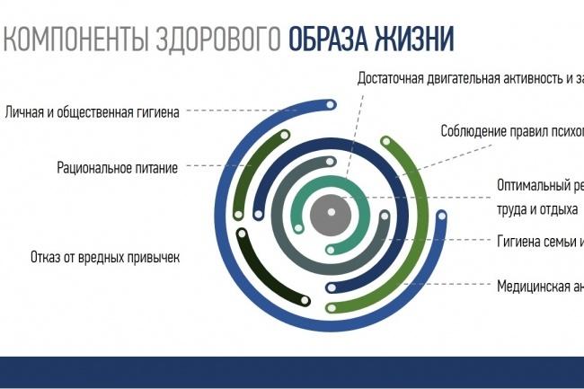 Исправлю дизайн презентации 90 - kwork.ru