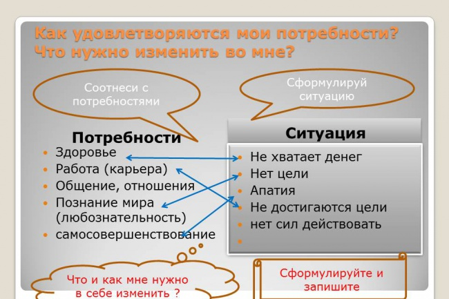 Оформление презентации в PowerPoint 18 - kwork.ru