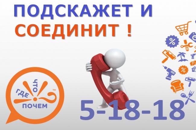 Оформление презентации в PowerPoint 20 - kwork.ru