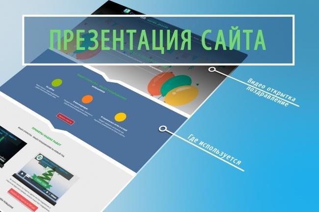 Видео презентация сайта 1 - kwork.ru