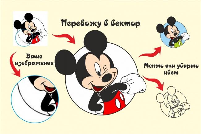 Перерисую растровое изображение в векторное 18 - kwork.ru