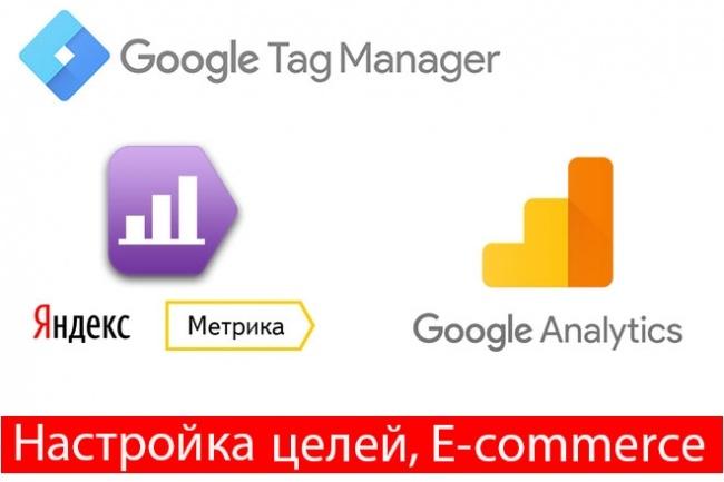 GTM, Google Analytics, Яндекс метрика установка и настройка 1 - kwork.ru