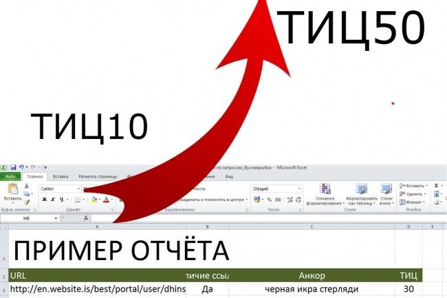 Размещение на 1 месяц 400 безанкорных ссылок на сайтах с ТИЦ10-ТИЦ90 1 - kwork.ru