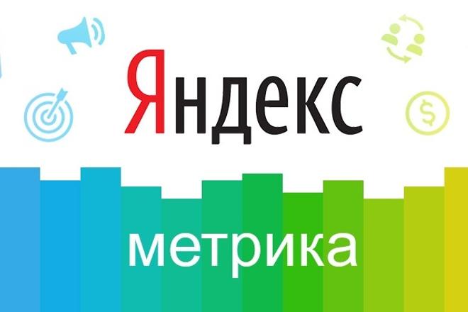 Подключение Яндекс. Метрики и Google Analytics, webmasters 1 - kwork.ru