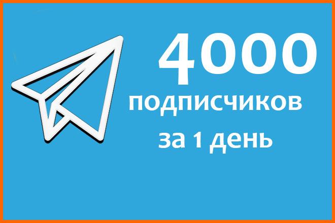4000 русских подписчиков на канал, группу или бота Telegram. Быстро 1 - kwork.ru