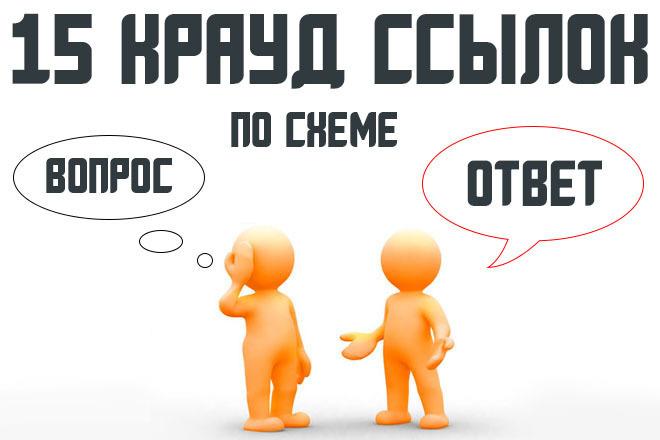 15 крауд ссылок с форумов по схеме Вопрос - Ответ 1 - kwork.ru