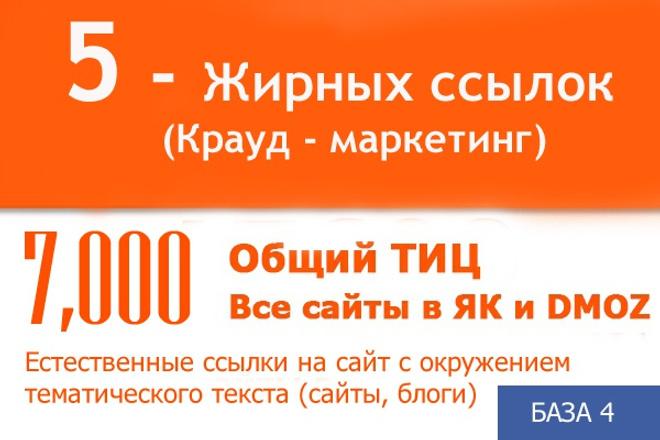 Продвижение сайта, естественные ссылки на сайт, база 4 1 - kwork.ru