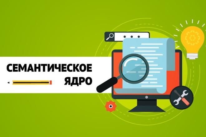 Семантическое ядро до 250 слов 1 - kwork.ru