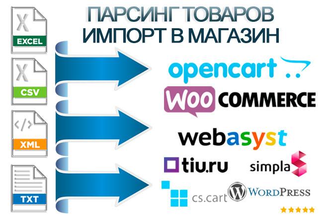 Парсинг данных, товаров. Импорт в Opencart, Woocommerce Webasyst 1 - kwork.ru
