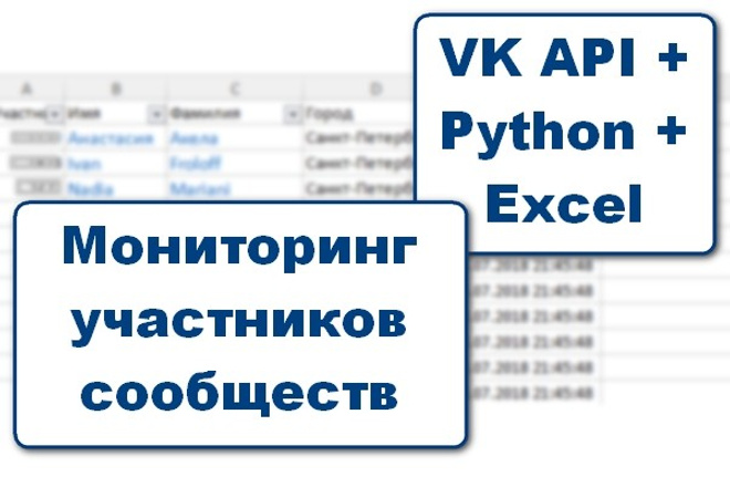 Скрипт для мониторинга участников групп VK - ВКонтакте 1 - kwork.ru