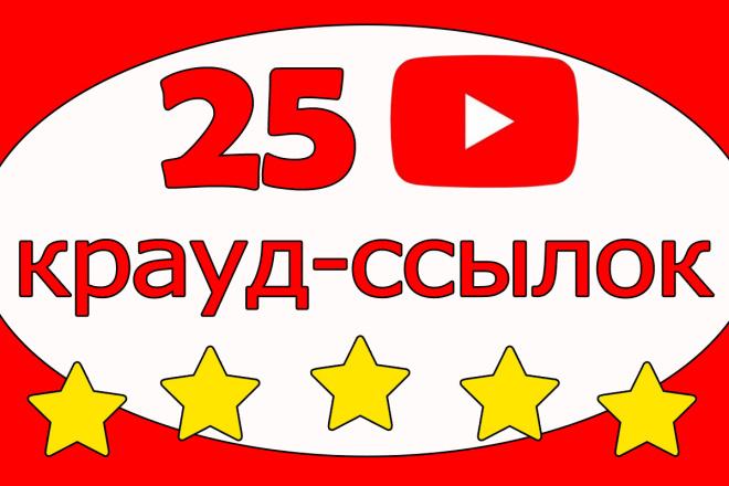 25 ссылок из социальной сети YouTube. 25 видео + Описание с ссылкой 1 - kwork.ru