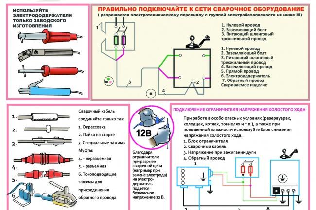 Инфографика для иконок сайта 1 - kwork.ru