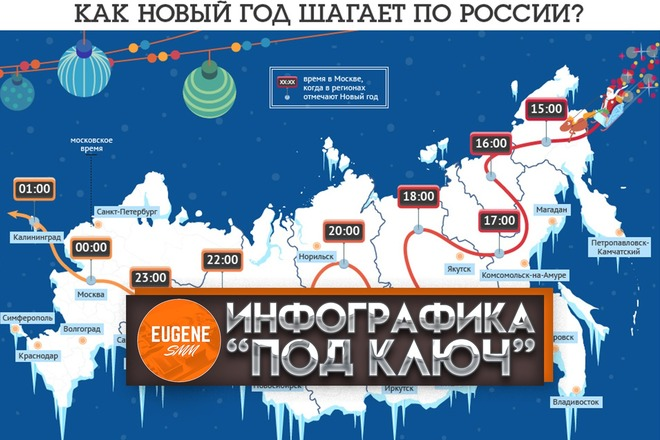 Создам Яркую Типографику для продвижения Ваших Услуг или Продуктов 3 - kwork.ru