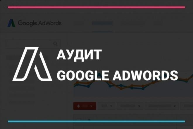 Аудит контекстной рекламы в Google Ads 1 - kwork.ru