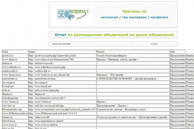 Регистрация на досках объявлениях 1 - kwork.ru